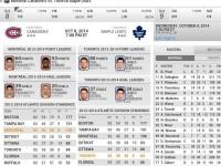 NHL – nejprestižnější hokej pro Android