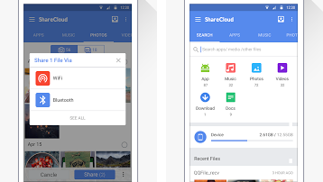 ShareCloud – sdílení 1 klikem