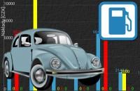 Aplikace PHM & Náklady je moderní motoristický deník