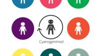 CyanogenMod Team představil nového maskota