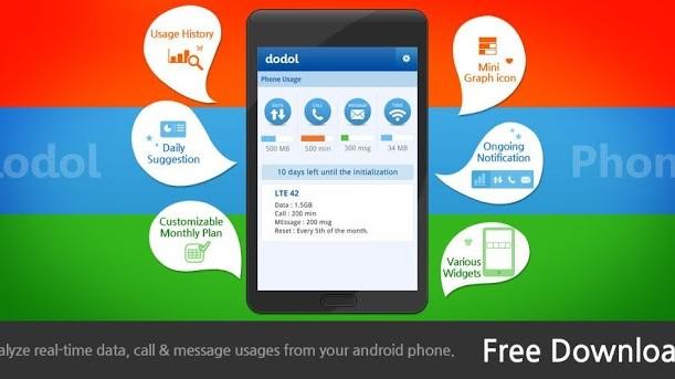 dodol Phone - ohlídejte si svá data, hovory a SMS
