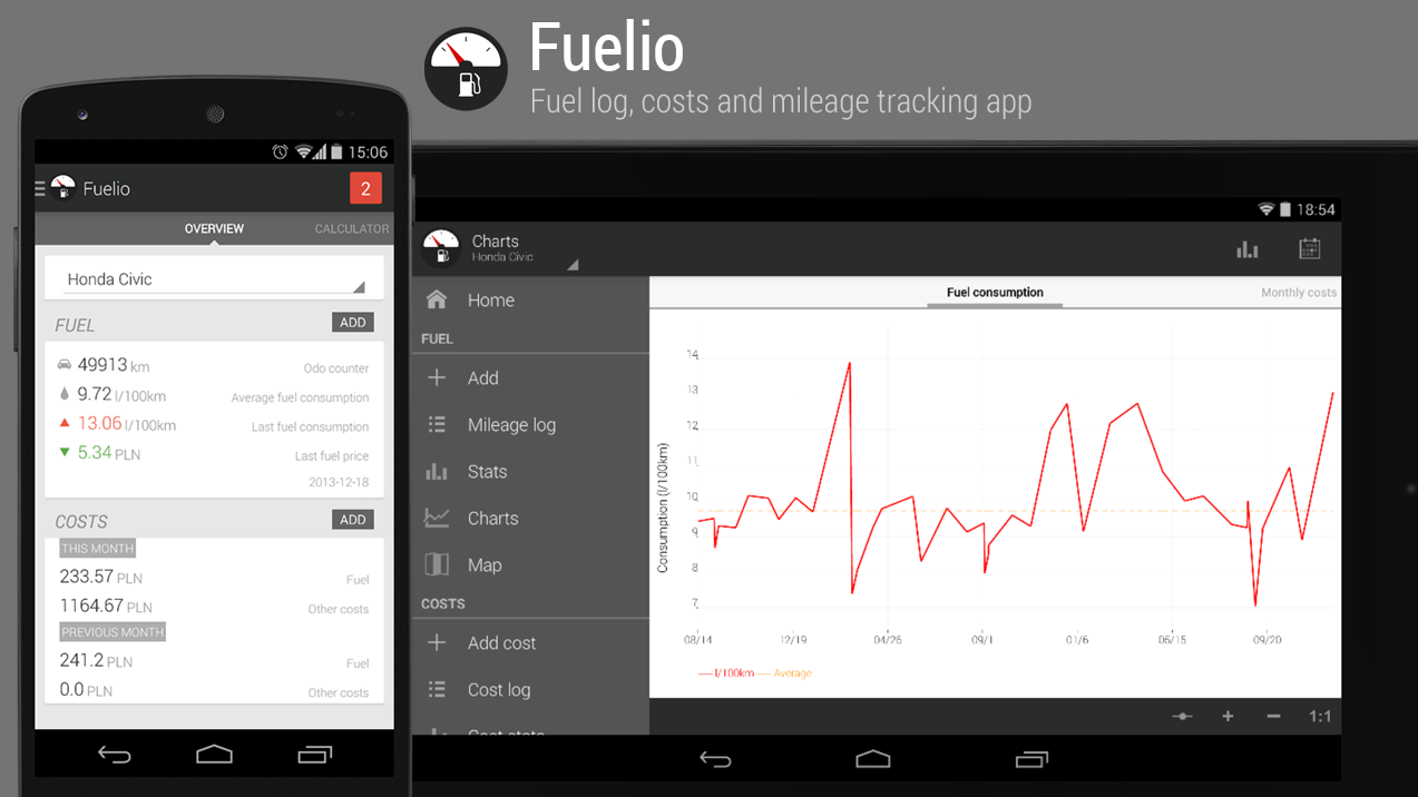 Fuelio – šikovná aplikace pro řidiče