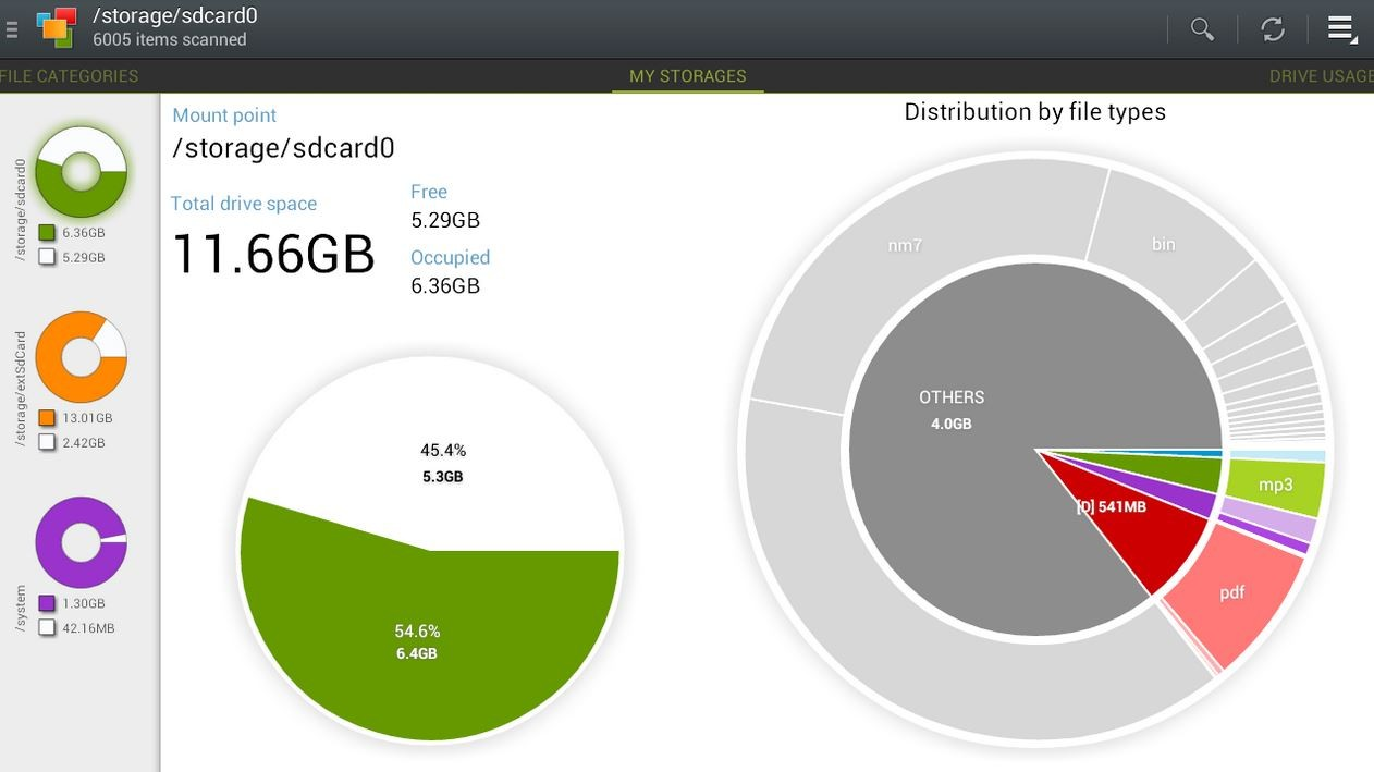Disky, SD karty a skladování – výborná správa paměti