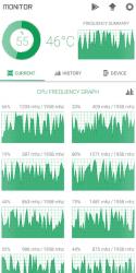 Frekvence CPU