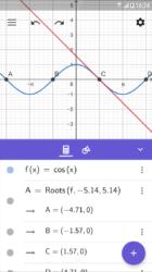 Vyznačení tečny grafu