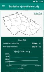 Srovnání s ČR